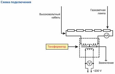 Схемы подключений трансформаторов.